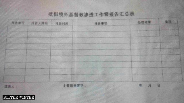 各省密查涉韓教會建監控數據庫 被疑與韓國教會有關者即遭捕