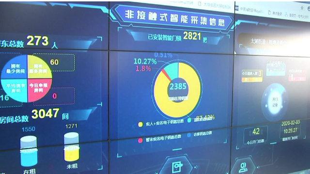 政府的在線平台可以對安裝了智慧門鎖的社區進行數據分析(網絡圖片)
